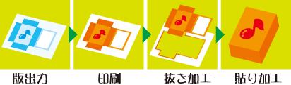 20150603010